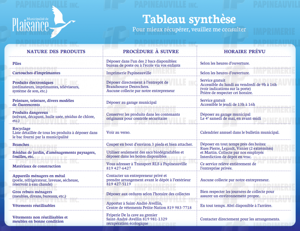 Tableau synthese recyclage